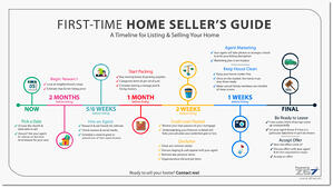 First-Time Home Seller's Guide