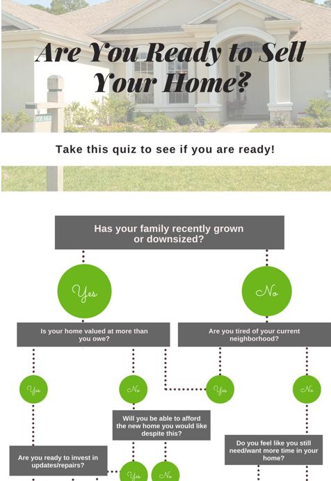 snapshot of seller lead quiz.png