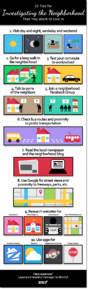 Z57 - 10 Tips for Investigating the Neighborhood That You Want to Live In infographic - display