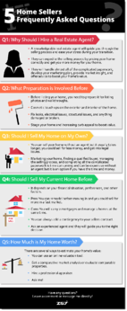 Z57 - 5 Home Seller FAQs infographic - display