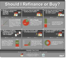 Z57-Refinance-or-Buy-Infographic shadow